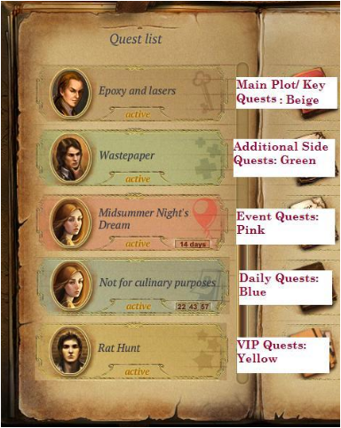 File:Types of quests.png